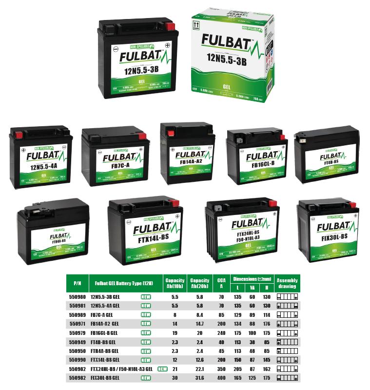 Tab-FULBAT-new_gel_batteries